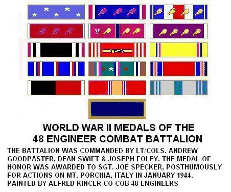 War Medals 48th Eng - Painted by Al Kincer